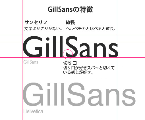 GillSansの特徴