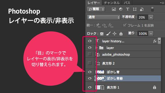 Photoshopのレイヤーの表示/非表示する方法