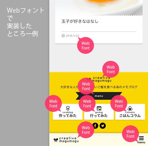 Webフォントで実装したところ(一例)