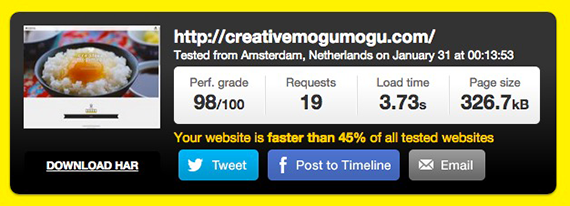 クリエイティブモグモグページスピード結果