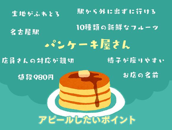 パンケーキ屋さんの紹介記事でアピールしたいポイント