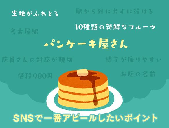 SNSでアピールしたいパンケーキ屋さんのポイント